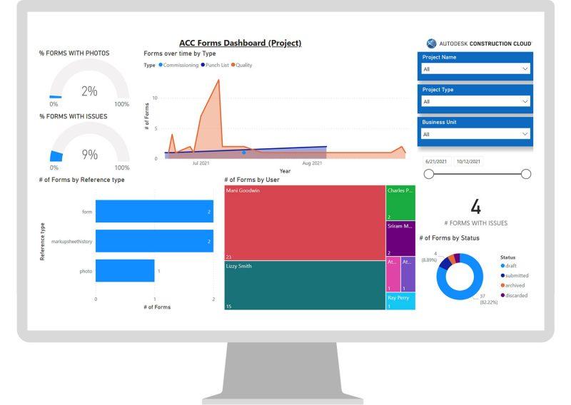 Data Connector | Forms data & Power BI template